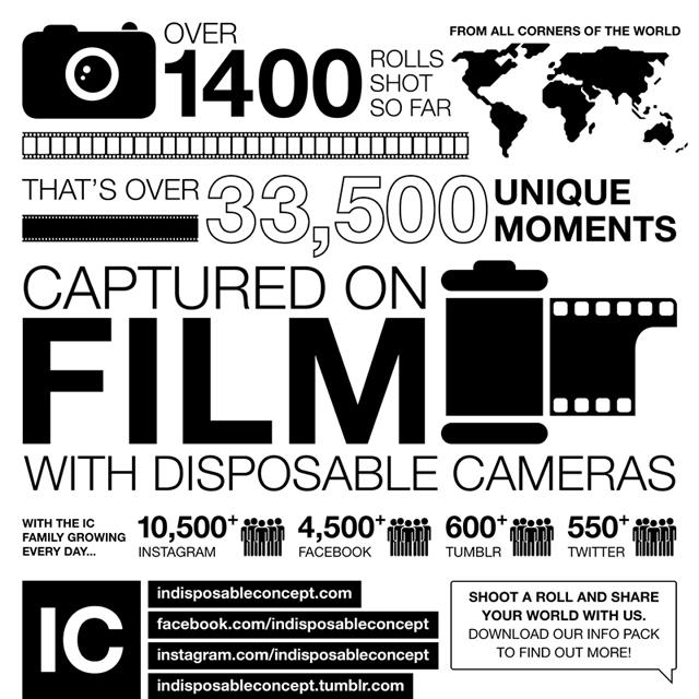 INFOGRAPH_GOOD_5_1400_rolls_WEBSITE