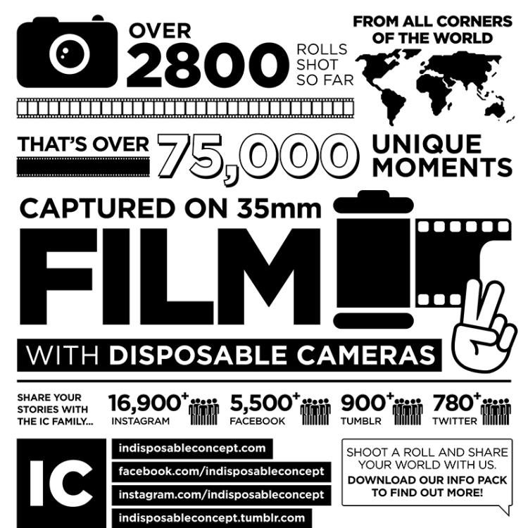 infograph_good_21_2800_rolls